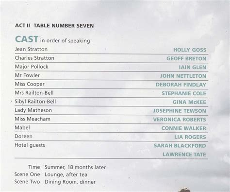 Separate Tables Cast by Cast List Separate Tables 2009 Pass It On