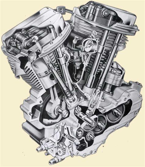 harley davidson engine diagram harley davidson evo engine parts diagram harley free