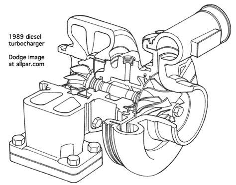 5 9 cummins engine diagram dodge 6 7 diesel problems autos post