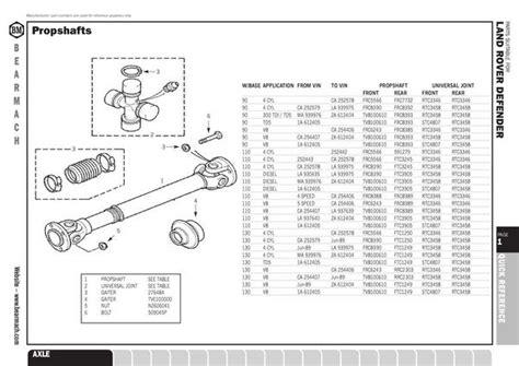 land rover defender parts catalogue land rover defender parts by lr parts