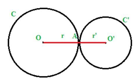 circonferenze tangenti internamente circonferenze tangenti