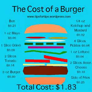 how much does nutrisystem food cost nutrisystem diet cost