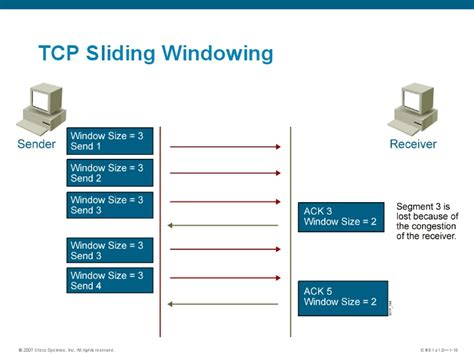 cisco nat tutorial pdf 60 best cisco images on pinterest snood computer