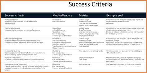 employee of the month criteria template years criteria