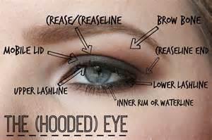 10 should definitely apply eye makeup tips for hooded eyes meditation room ideas visit the room color schemes