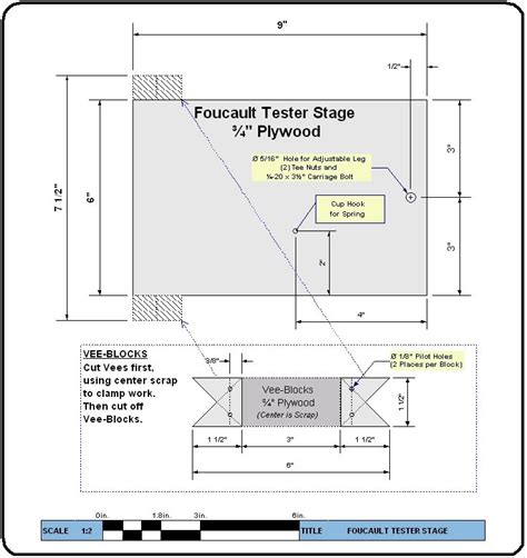 build in stages house plans stellafane atm build a tester page 1