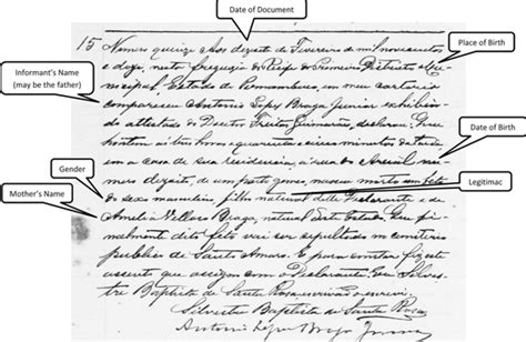 How To Find Birth Records In Poland South America Genealogy Records