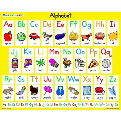 alphabet chart alphabet chart for preschool www imgkid the image