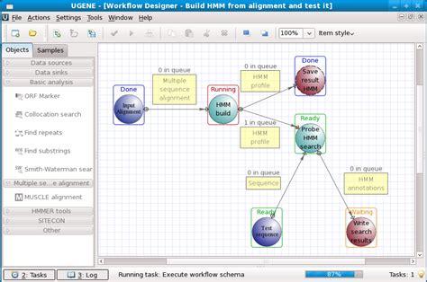 dot graph maker dot plot maker
