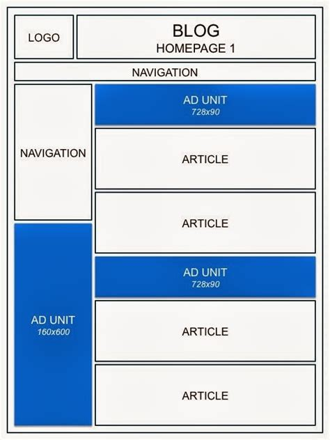 adsense size adsense optimization how to monetize blog by different ad