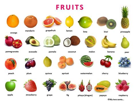 i fruit names name of fruits and vegetables in