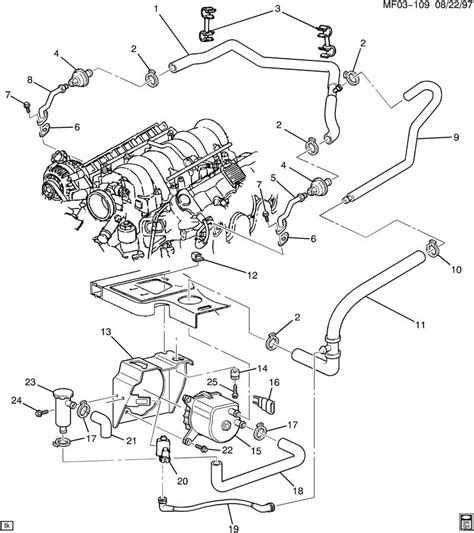 free download parts manuals 1995 pontiac firebird engine control 03 buick rendezvous belt diagram 03 free engine image for user manual download