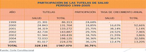 pago de seguridad social 2016 porcentaje aporte seguridad social 2016