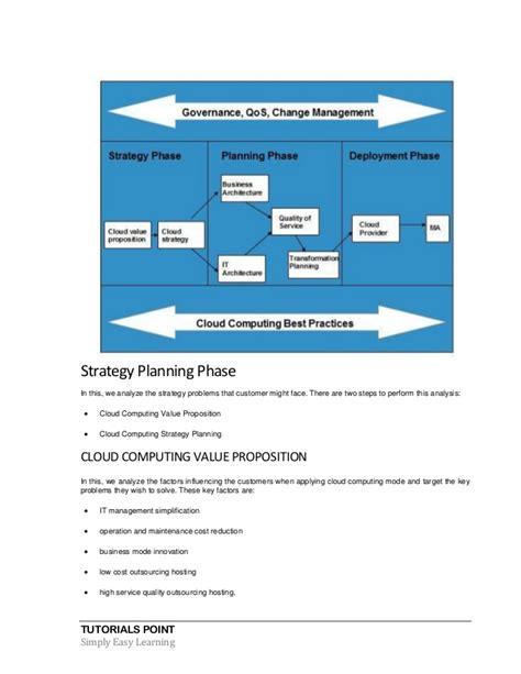 tutorialspoint business analysis cloud computing tutorialspoint