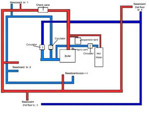 radiant boiler systems schematics radiant free engine image for user manual