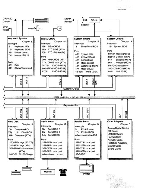 video system layout system diagram