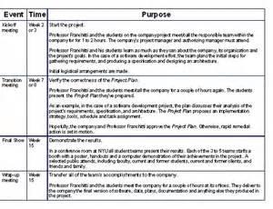 course description and syllabus itpwiki