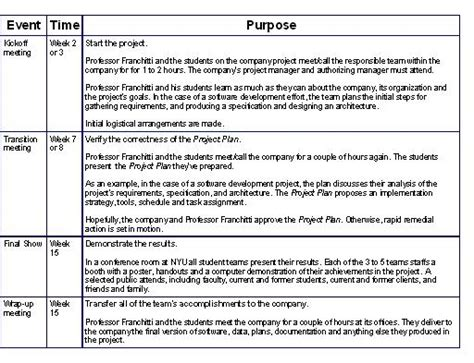 project deliverables template course description and syllabus itpwiki
