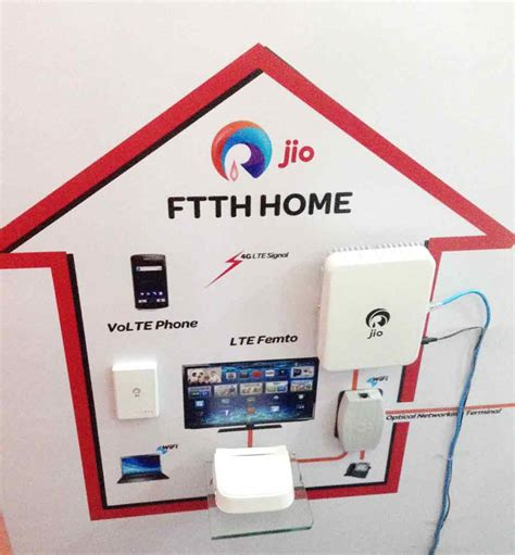 reliance jio broadband monthly plans cheapest ftth