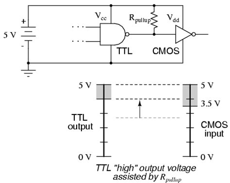 pull up resistor ttl input ttl to cmos interface