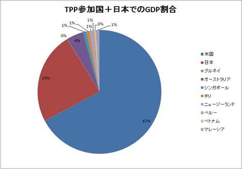 Nmsu Mba Ranking by Tppで輸出拡大 無理です パチンコ屋の倒産を応援するブログ