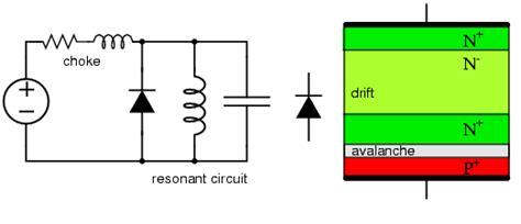 gunn diode circuit symbol impatt diode schematic symbol 28 images backward diode electron ics gunn diode schematic