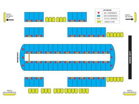 layout ruang sidang tempahan kemudahan bkp pengenalan