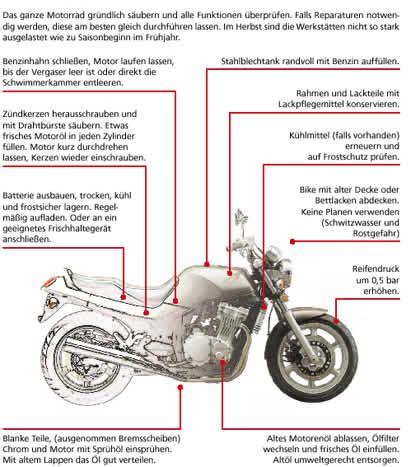 Motorrad Winter Laufen Lassen by Bike Im Winterschlaf