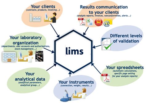 laboratory information management system wikipedia the labgtp lims