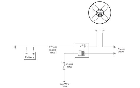 electric fan relay wiring diagram wiring diagram electric fan wiring diagram wiring diagram