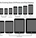 Image result for iphone size comparison. Size: 152 x 160. Source: www.ibtimes.com