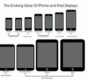 Image result for Compare iPhone Sizes Actual Size