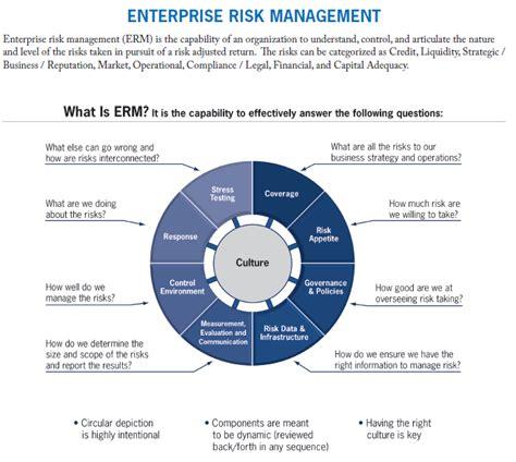 erm tool enterprise risk management tools workbooks rma