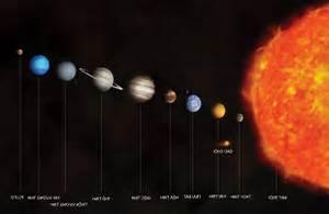 солнечная система и земля картинки