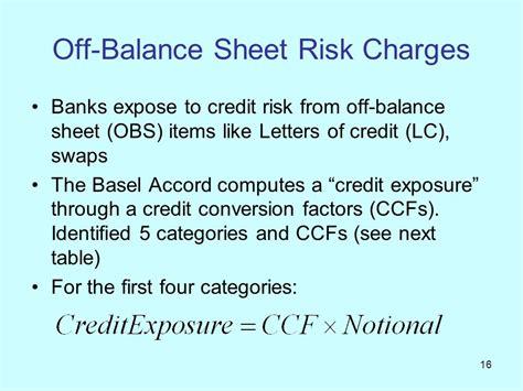 Letter Of Credit Balance Sheet risk management and regulatory compliance ppt