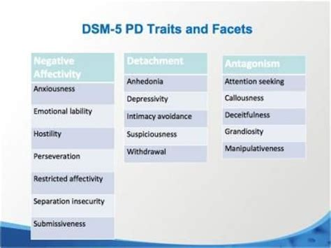 Dsm Also Search For