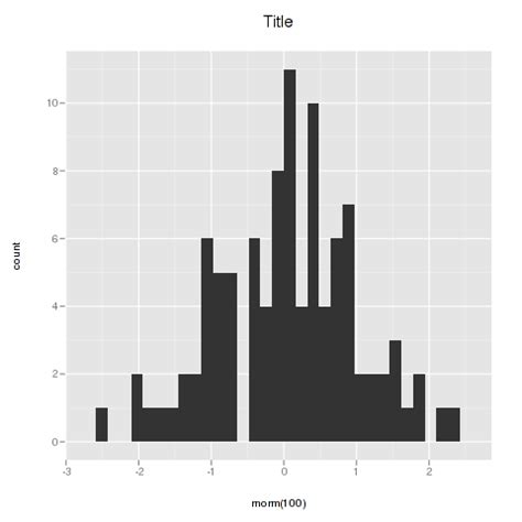 ggplot2 theme plot margin unit r ggplot2 plot area margins stack overflow