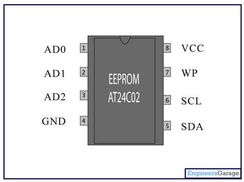 eeprom atc datasheet pin diagram description