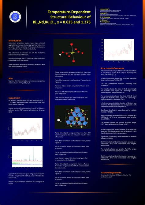 desain poster ilmiah lembaga penelitian dan pengabdian kepada masyarakat