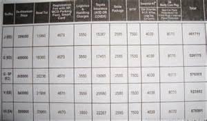 Toyota Liva Price List Toyota Etios Liva Price List Delhi