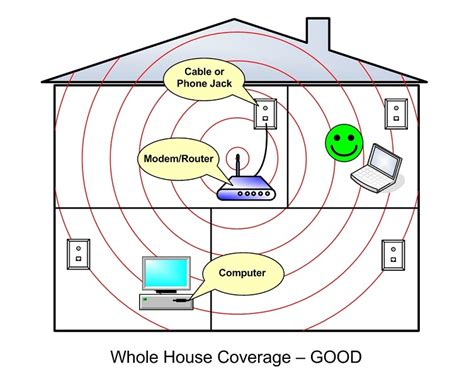 simple and free ways to improve wifi reception