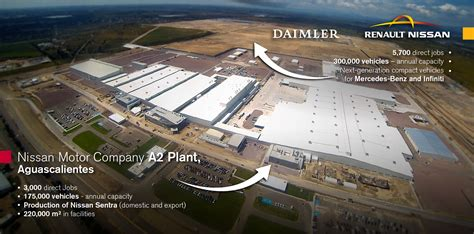 nissan mexico plant renault nissan alliance and daimler expand cooperation