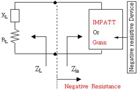 germanium diode oscillator negative resistance diode 28 images oscillations and regenerative lification using negative