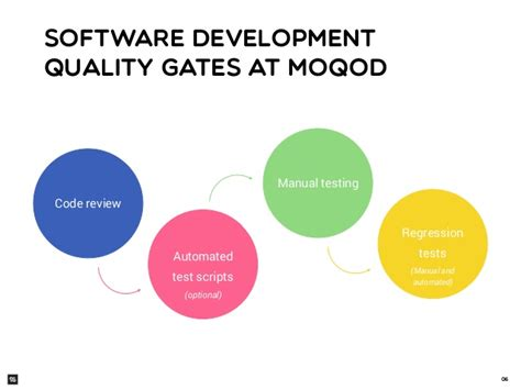 software design quality guidelines quality assurance guidelines