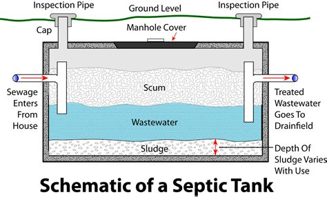 layout plan of septic tank septic tank layout plans house plans