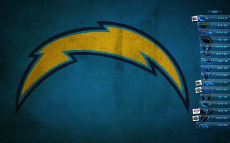 Chargers Wallpapers
