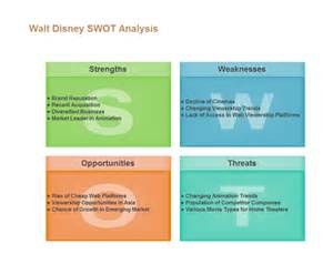 Easy Floor Plan Software Mac disney swot analysis examples and templates