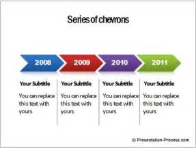 Timeline Template Powerpoint 2010 by Timeline Template Powerpoint Http Webdesign14