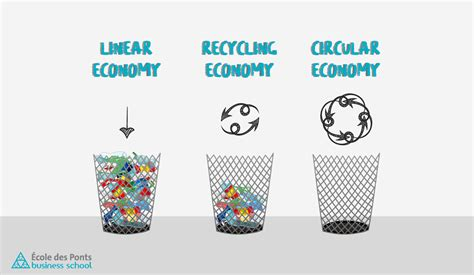 Circular Economy Mba by Eu Calls For Applications In And Support For