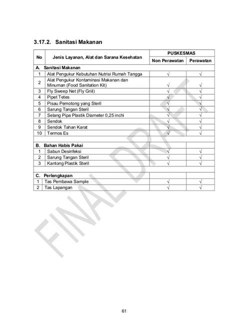 Alat Pengukur Ph Sabun draft peralatan puskesmas 2013
